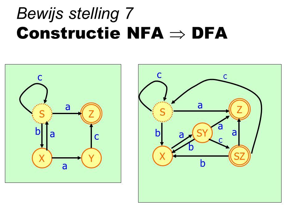 S Z SY X SZ Bewijs stelling 7 Constructie NFA  DFA S Z XY a b a c c a c a b c a a a b b c