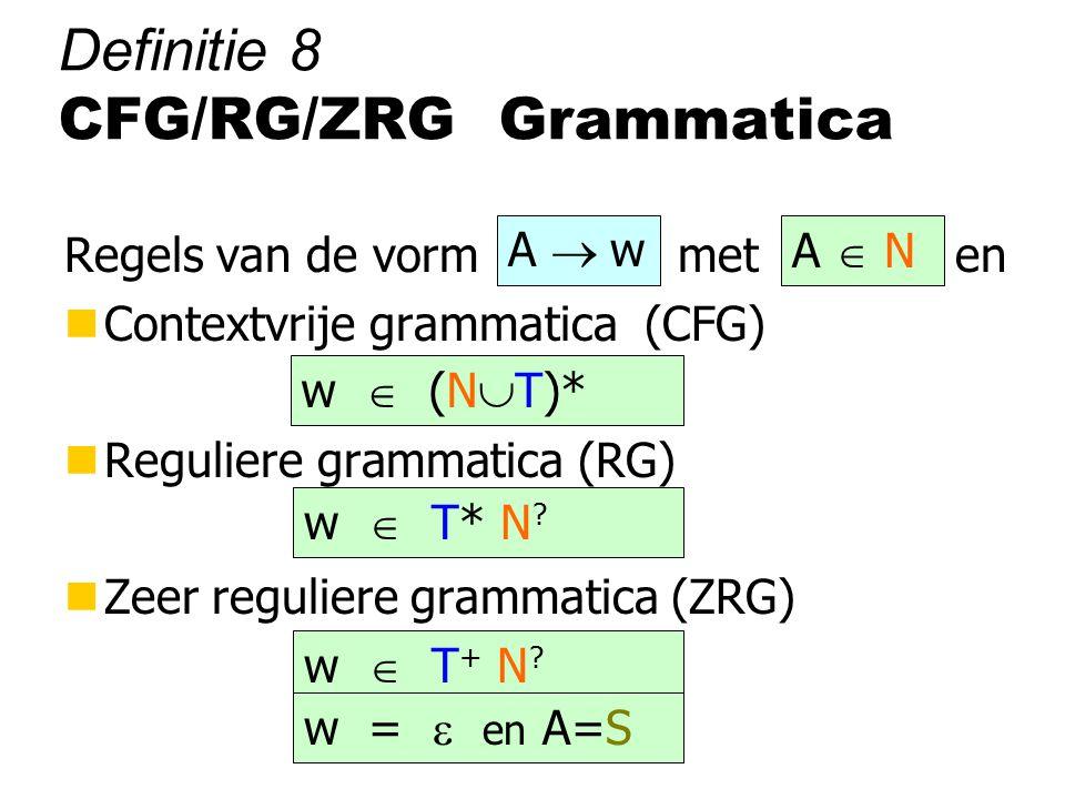 Definitie 8 CFG/RG/ZRG Grammatica Regels van de vorm A  w met A  N en nContextvrije grammatica (CFG) nReguliere grammatica (RG) nZeer reguliere grammatica (ZRG) w  (N  T)* w  T* N .