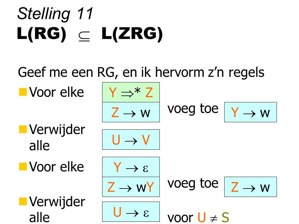 Stelling 11 L(RG)  L(ZRG) Geef me een RG, en ik hervorm z'n regels nVoor elke voeg toe Y  * Z Z  wY  w nVerwijder alle U  V Z  wY nVoor elke voeg toe Z  w Y   nVerwijder allevoor U  S U  