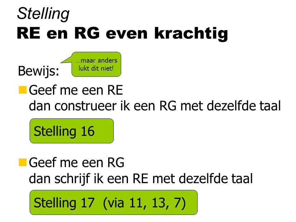 Stelling RE en RG even krachtig Bewijs: nGeef me een RE dan construeer ik een RG met dezelfde taal nGeef me een RG dan schrijf ik een RE met dezelfde taal Stelling 16 Stelling 17 (via 11, 13, 7) …maar anders lukt dit niet!