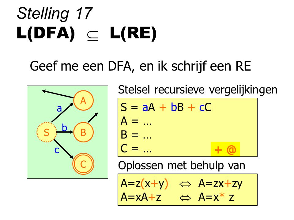 Stelling 17 L(DFA)  L(RE) Geef me een DFA, en ik schrijf een RE S C A B a b c S = aA + bB + cC A = … B = … C = … Stelsel recursieve vergelijkingen + @ A=z(x+y)  A=zx+zy A=xA+z  A=x* z Oplossen met behulp van