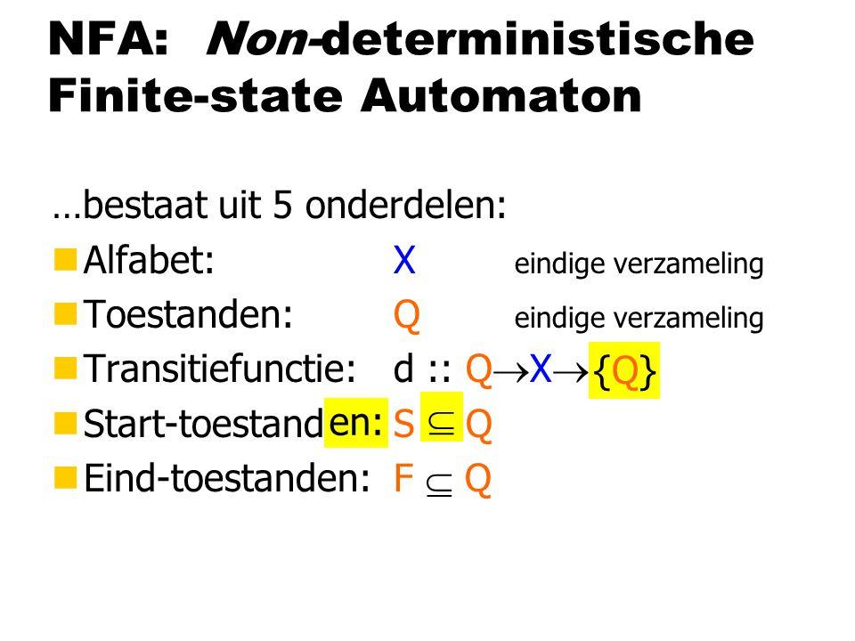 NFA: Non-deterministische Finite-state Automaton …bestaat uit 5 onderdelen: nAlfabet:X eindige verzameling nToestanden:Q eindige verzameling nTransitiefunctie:d :: Q  X  Q nStart-toestand:S  Q nEind-toestanden: F  Q {Q}{Q}  en:
