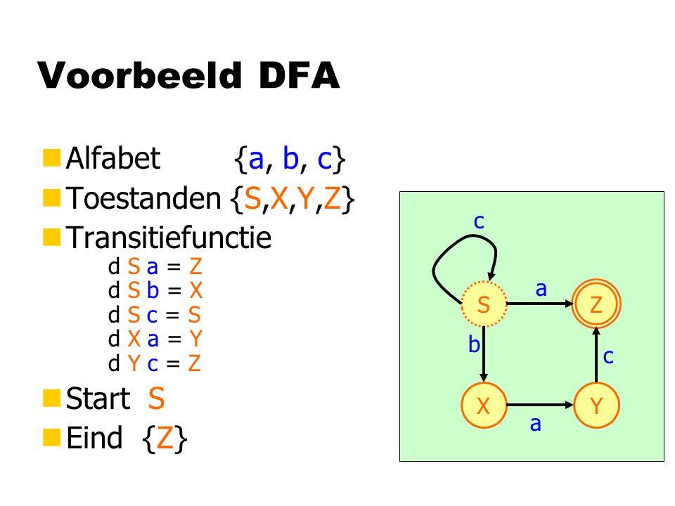 Voorbeeld DFA nAlfabet {a, b, c} nToestanden {S,X,Y,Z} nTransitiefunctie d S a = Z d S b = X d S c = S d X a = Y d Y c = Z nStart S nEind {Z} S Z XY a
