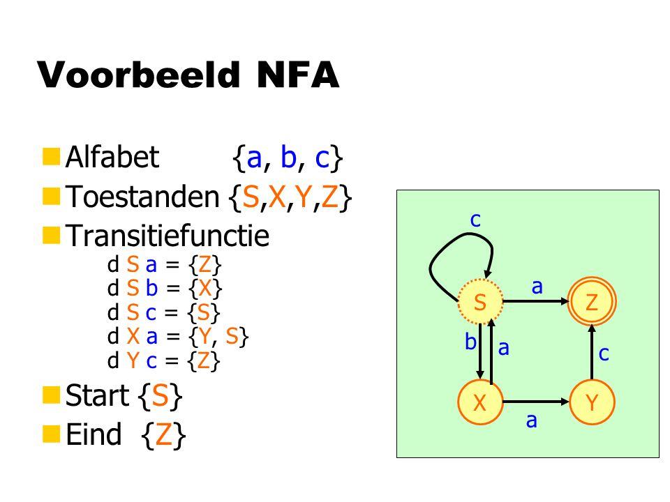 Voorbeeld NFA nAlfabet {a, b, c} nToestanden {S,X,Y,Z} nTransitiefunctie d S a = {Z} d S b = {X} d S c = {S} d X a = {Y, S} d Y c = {Z} nStart {S} nEind {Z} S Z XY a b a c c a