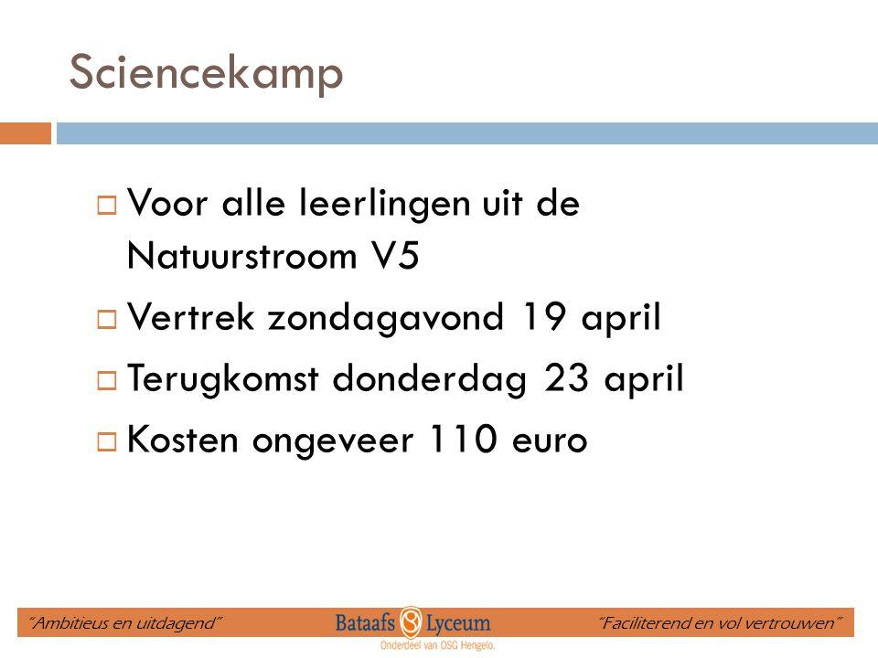 Sciencekamp  Voor alle leerlingen uit de Natuurstroom V5  Vertrek zondagavond 19 april  Terugkomst donderdag 23 april  Kosten ongeveer 110 euro Ambitieus en uitdagend Faciliterend en vol vertrouwen