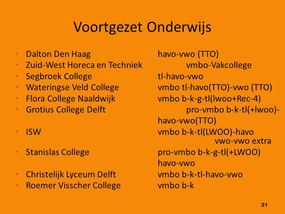 21 Voortgezet Onderwijs Dalton Den Haag havo-vwo (TTO) Zuid-West Horeca en Techniekvmbo-Vakcollege Segbroek Collegetl-havo-vwo Wateringse Veld College