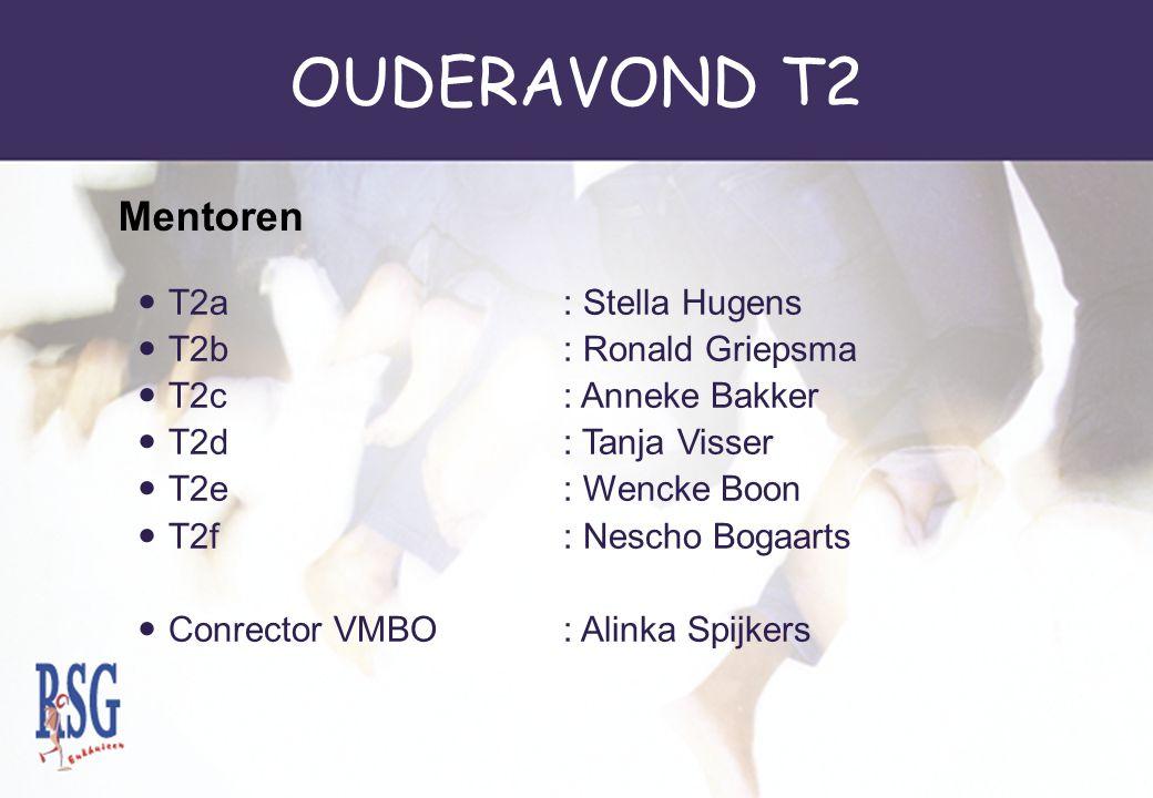 OUDERAVOND T2 T2a: Stella Hugens T2b: Ronald Griepsma T2c: Anneke Bakker T2d: Tanja Visser T2e: Wencke Boon T2f: Nescho Bogaarts Conrector VMBO: Alink