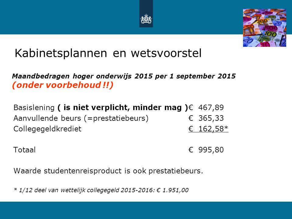 Maandbedragen hoger onderwijs 2015 per 1 september 2015 (onder voorbehoud !!) Basislening ( is niet verplicht, minder mag )€ 467,89 Aanvullende beurs