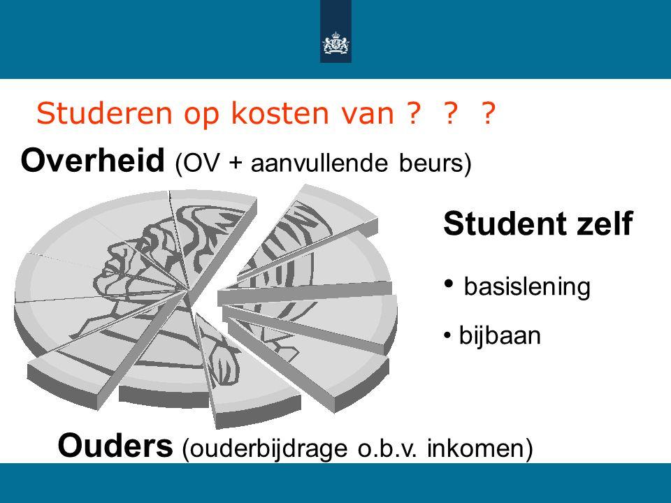 Studeren op kosten van ? ? ? Overheid (OV + aanvullende beurs) Ouders (ouderbijdrage o.b.v. inkomen) Student zelf basislening bijbaan