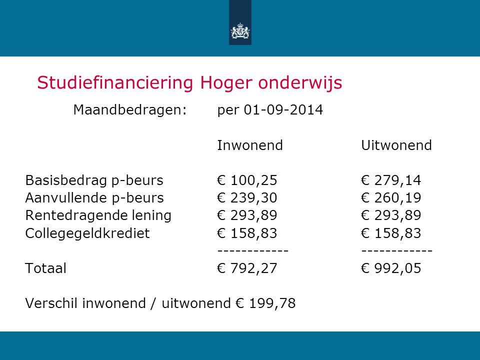 Studiefinanciering Hoger onderwijs Maandbedragen: per 01-09-2014 InwonendUitwonend Basisbedrag p-beurs€ 100,25€ 279,14 Aanvullende p-beurs€ 239,30€ 26