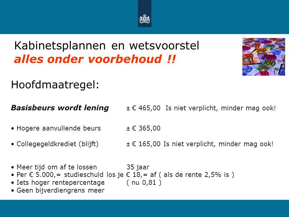 Kabinetsplannen en wetsvoorstel alles onder voorbehoud !! Hoofdmaatregel: Basisbeurs wordt lening ± € 465,00 Is niet verplicht, minder mag ook! Hogere