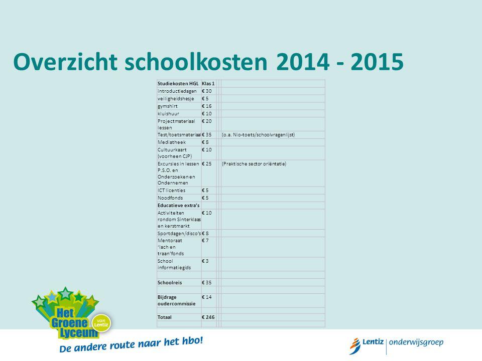 Overzicht schoolkosten 2014 - 2015 Studiekosten HGLKlas 1 introductiedagen€ 30 veiligheidshesje€ 5 gymshirt€ 16 kluishuur€ 10 Projectmateriaal lessen