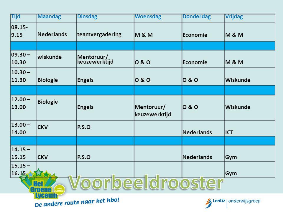 TijdMaandagDinsdagWoensdagDonderdagVrijdag 08.15- 9.15 Nederlandsteamvergadering M & MEconomieM & M 09.30 – 10.30 wiskunde Mentoruur/ keuzewerktijd O