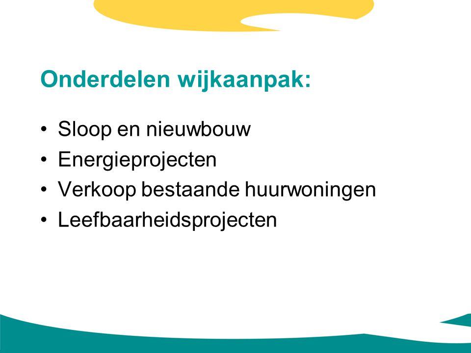 Onderdelen wijkaanpak: Sloop en nieuwbouw Energieprojecten Verkoop bestaande huurwoningen Leefbaarheidsprojecten