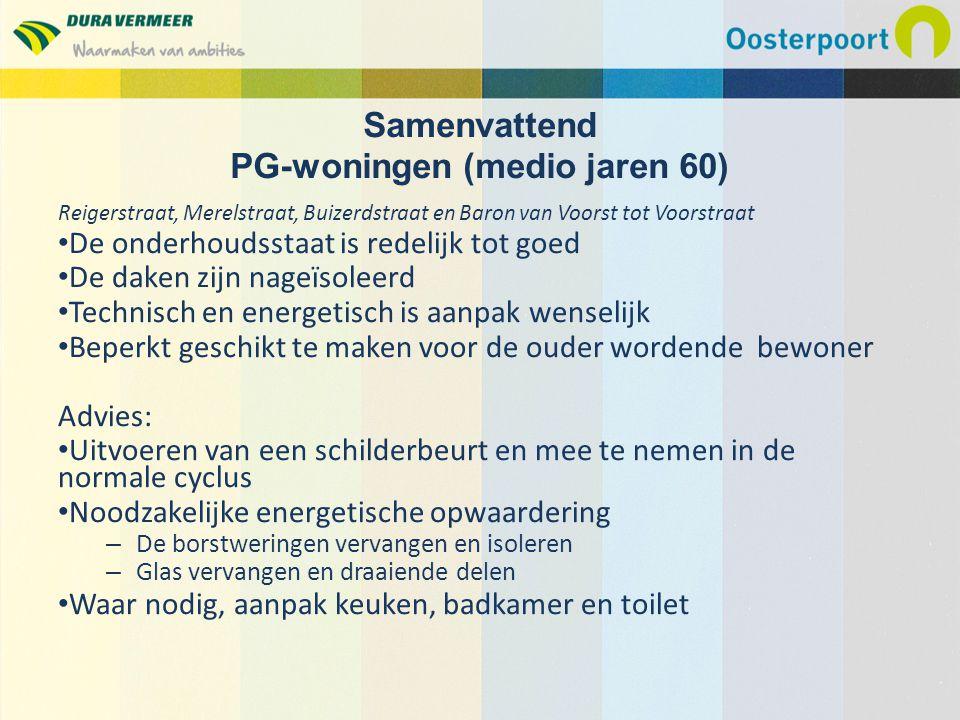 Reigerstraat, Merelstraat, Buizerdstraat en Baron van Voorst tot Voorstraat De onderhoudsstaat is redelijk tot goed De daken zijn nageïsoleerd Technis