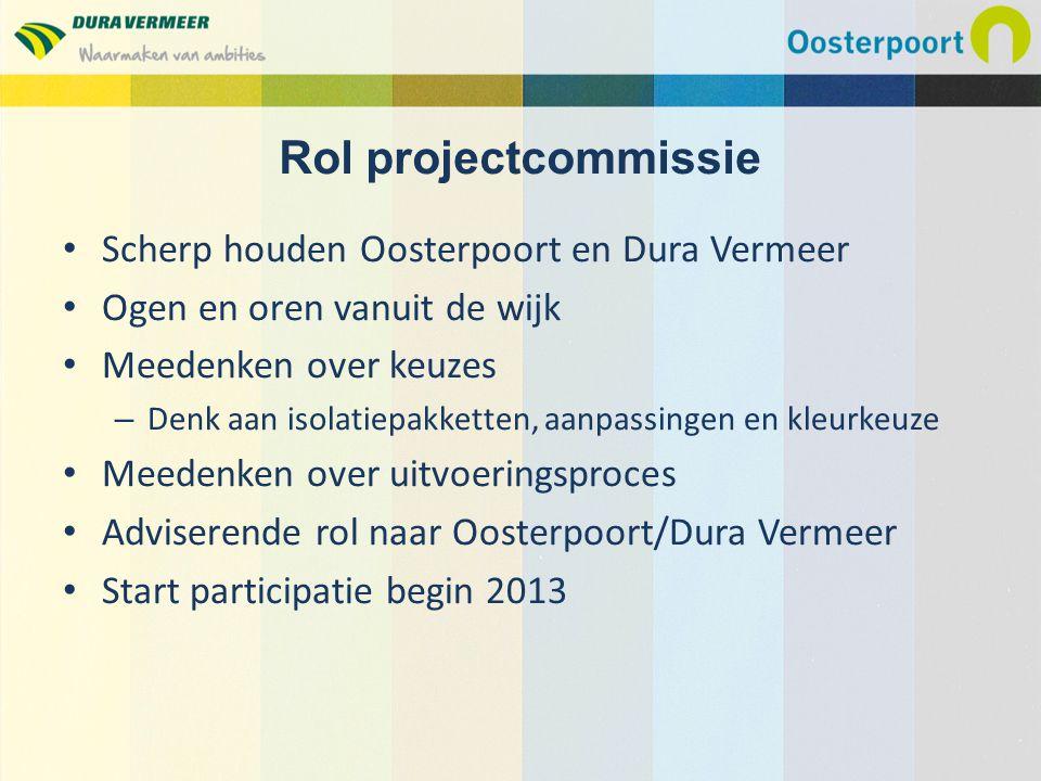Scherp houden Oosterpoort en Dura Vermeer Ogen en oren vanuit de wijk Meedenken over keuzes – Denk aan isolatiepakketten, aanpassingen en kleurkeuze M