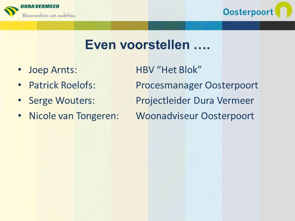 Joep Arnts:HBV Het Blok Patrick Roelofs:Procesmanager Oosterpoort Serge Wouters:Projectleider Dura Vermeer Nicole van Tongeren:Woonadviseur Oosterpoort Even voorstellen ….