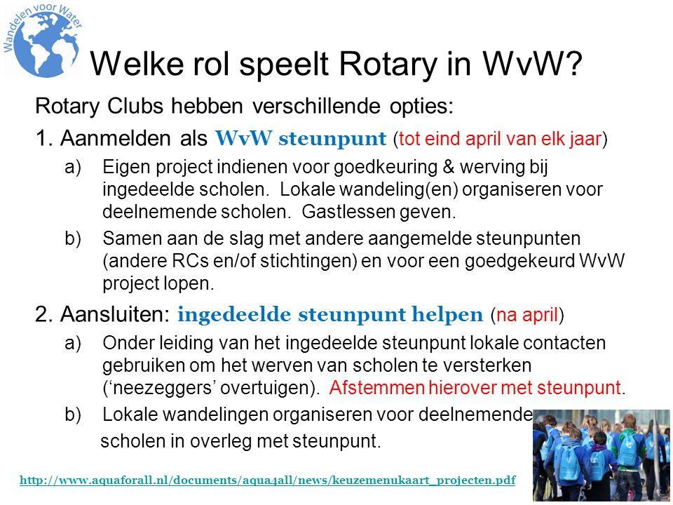 Welke rol speelt Rotary in WvW? Rotary Clubs hebben verschillende opties: 1.Aanmelden als WvW steunpunt (tot eind april van elk jaar) a)Eigen project