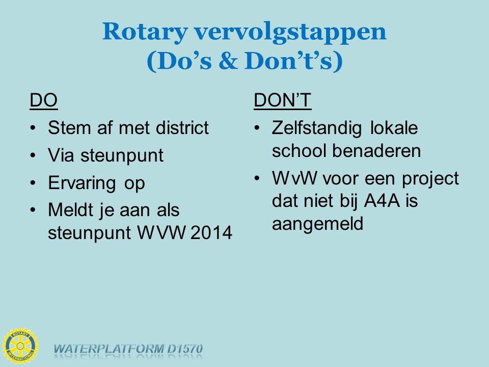 Rotary vervolgstappen (Do's & Don't's) DO Stem af met district Via steunpunt Ervaring op Meldt je aan als steunpunt WVW 2014 DON'T Zelfstandig lokale school benaderen WvW voor een project dat niet bij A4A is aangemeld