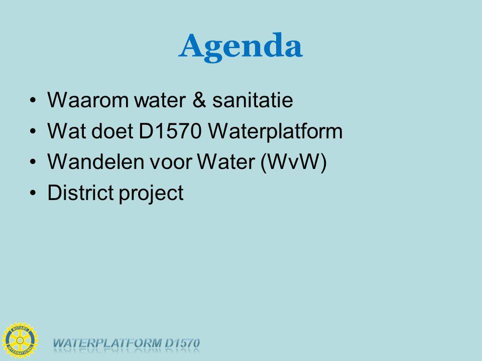 Agenda Waarom water & sanitatie Wat doet D1570 Waterplatform Wandelen voor Water (WvW) District project