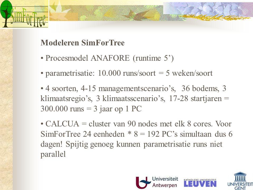 Modeleren SimForTree Procesmodel ANAFORE (runtime 5') parametrisatie: 10.000 runs/soort = 5 weken/soort 4 soorten, 4-15 managementscenario's, 36 bodems, 3 klimaatsregio's, 3 klimaatsscenario's, 17-28 startjaren = 300.000 runs = 3 jaar op 1 PC CALCUA = cluster van 90 nodes met elk 8 cores.
