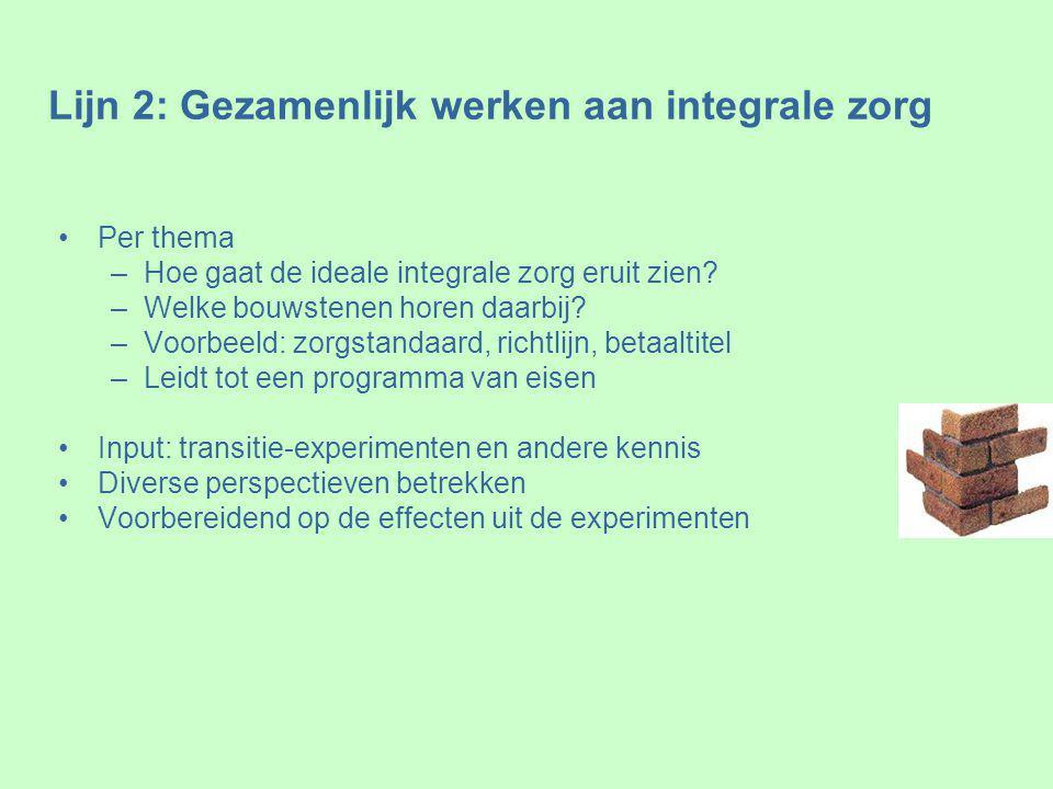 Per thema –Hoe gaat de ideale integrale zorg eruit zien.