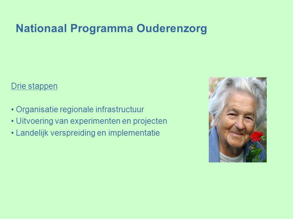 Drie stappen Organisatie regionale infrastructuur Uitvoering van experimenten en projecten Landelijk verspreiding en implementatie Nationaal Programma Ouderenzorg