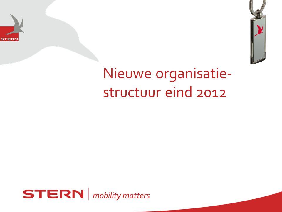 Nieuwe organisatie- structuur eind 2012
