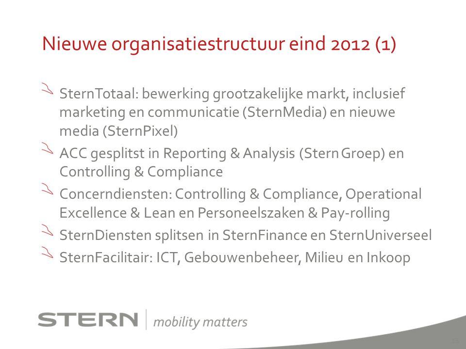 Nieuwe organisatiestructuur eind 2012 (2) 14 Stern Groe p __________ SternTotaal SternUniverseelSternFinanceSternDealers Stern Facilitair Stern ConcerndienstenStern Vastgoed