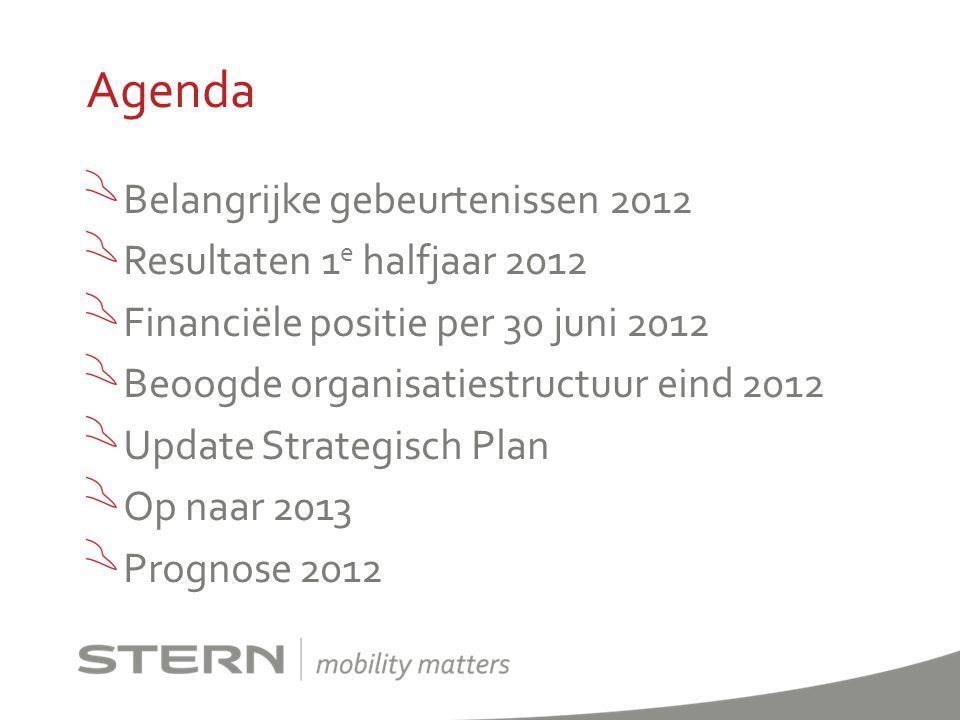 Agenda Belangrijke gebeurtenissen 2012 Resultaten 1 e halfjaar 2012 Financiële positie per 30 juni 2012 Beoogde organisatiestructuur eind 2012 Update
