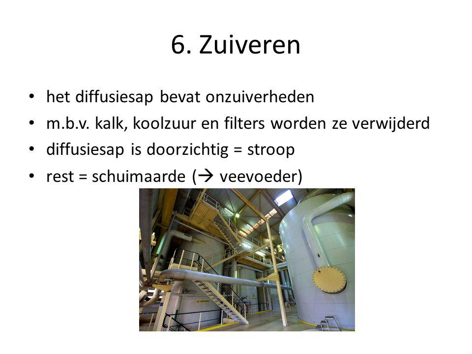 6. Zuiveren het diffusiesap bevat onzuiverheden m.b.v. kalk, koolzuur en filters worden ze verwijderd diffusiesap is doorzichtig = stroop rest = schui