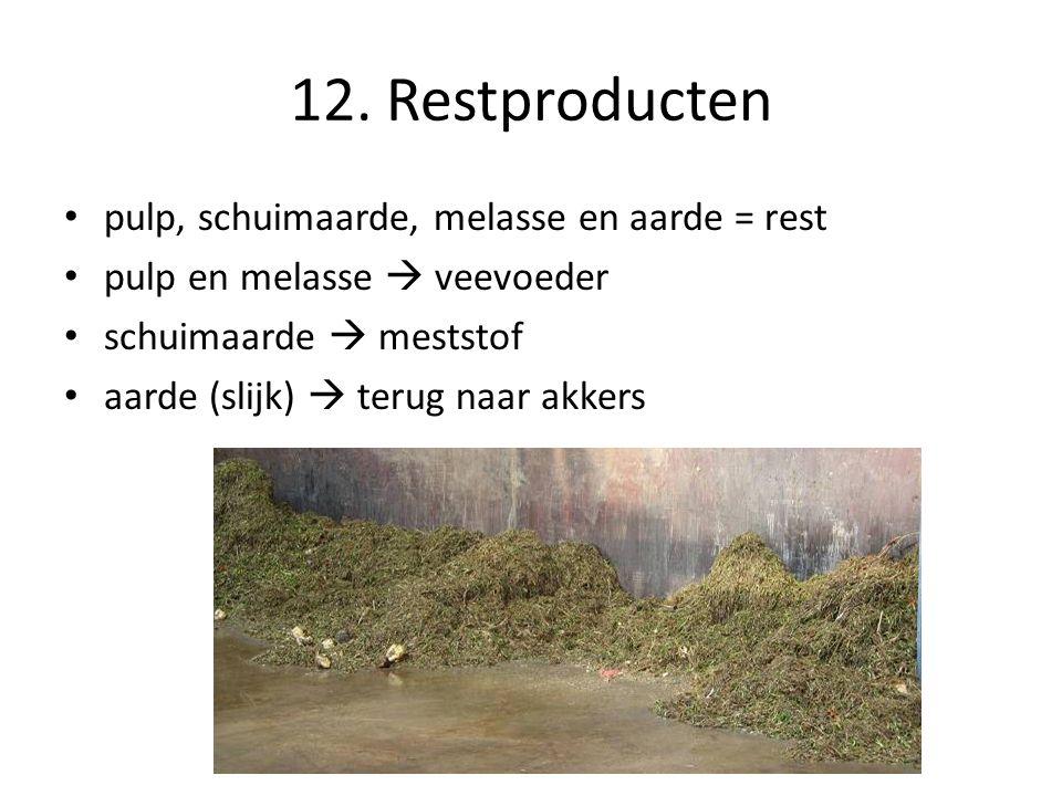 12. Restproducten pulp, schuimaarde, melasse en aarde = rest pulp en melasse  veevoeder schuimaarde  meststof aarde (slijk)  terug naar akkers