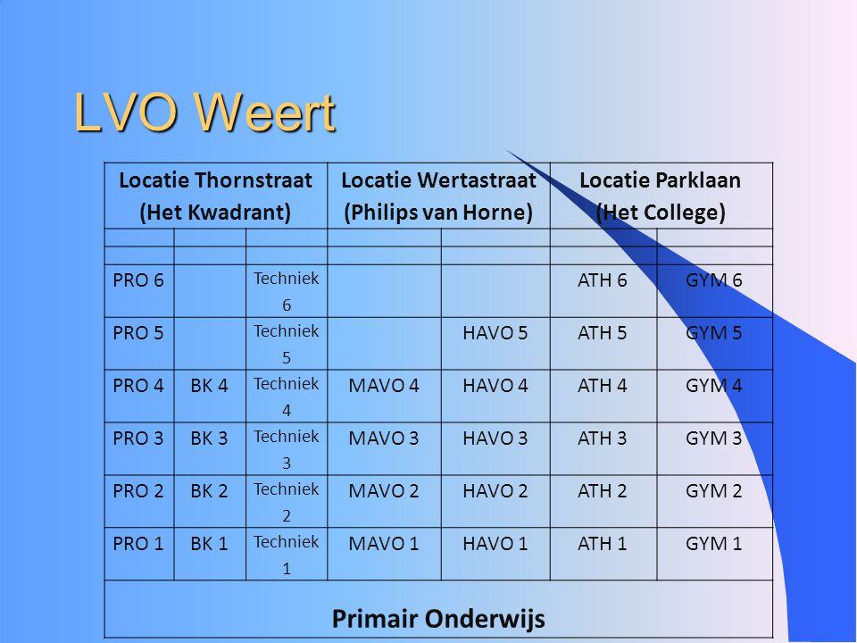 LVO Weert Locatie Thornstraat (Het Kwadrant) Locatie Wertastraat (Philips van Horne) Locatie Parklaan (Het College) PRO 6 Techniek 6 ATH 6GYM 6 PRO 5