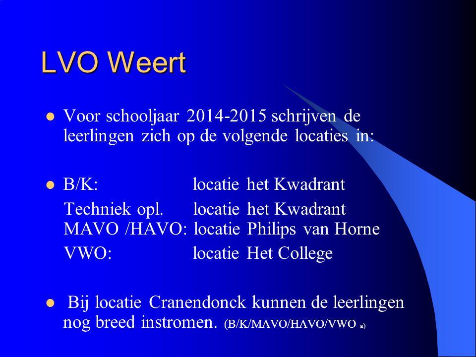 LVO Weert Voor schooljaar 2014-2015 schrijven de leerlingen zich op de volgende locaties in: B/K: locatie het Kwadrant Techniek opl. locatie het Kwadr