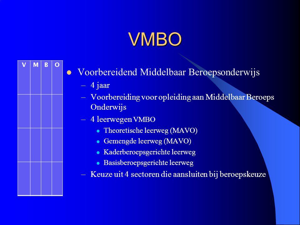 VMBO sectoren Techniek Economie Zorg en Welzijn Groen VMBO