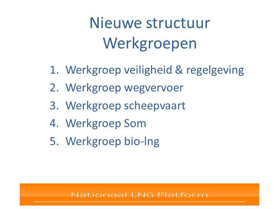 Nieuwe structuur Werkgroepen 1.Werkgroep veiligheid & regelgeving 2.Werkgroep wegvervoer 3.Werkgroep scheepvaart 4.Werkgroep Som 5.Werkgroep bio-lng