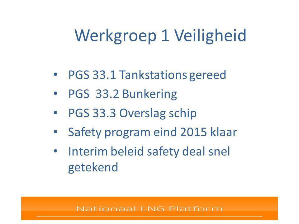 Werkgroep 1 Veiligheid PGS 33.1 Tankstations gereed PGS 33.2 Bunkering PGS 33.3 Overslag schip Safety program eind 2015 klaar Interim beleid safety deal snel getekend