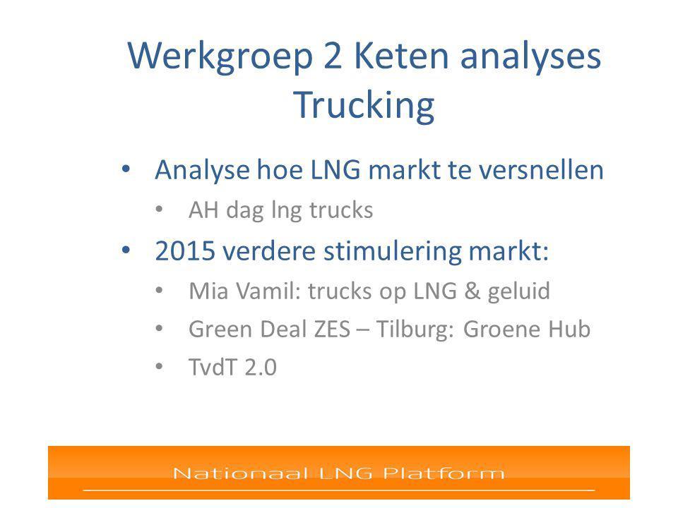 Werkgroep 2 Keten analyses Trucking Analyse hoe LNG markt te versnellen AH dag lng trucks 2015 verdere stimulering markt: Mia Vamil: trucks op LNG & geluid Green Deal ZES – Tilburg: Groene Hub TvdT 2.0