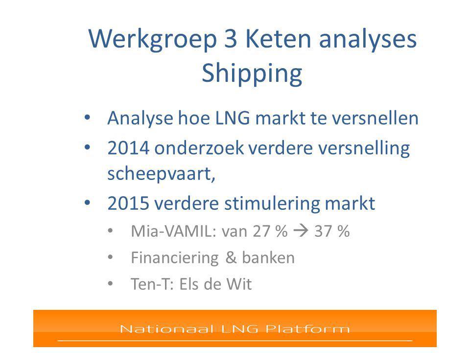 Werkgroep 3 Keten analyses Shipping Analyse hoe LNG markt te versnellen 2014 onderzoek verdere versnelling scheepvaart, 2015 verdere stimulering markt Mia-VAMIL: van 27 %  37 % Financiering & banken Ten-T: Els de Wit