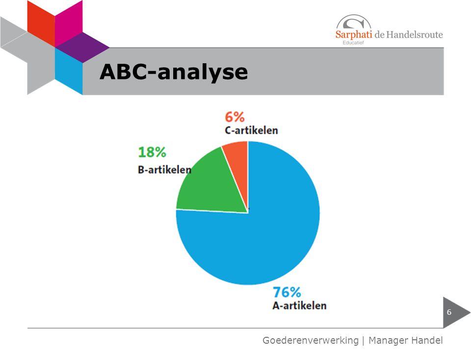 ABC-analyse 6 Goederenverwerking | Manager Handel