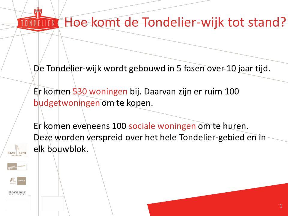 5 Hoe komt de Tondelier-wijk tot stand.