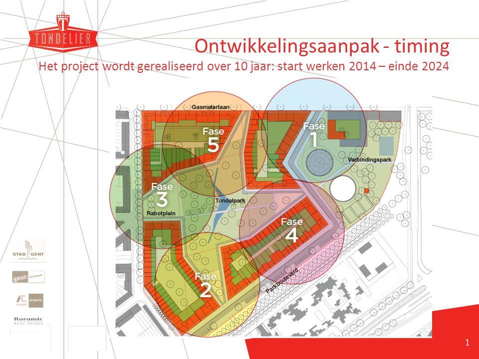 7 Ontwikkelingsaanpak - timing Het project wordt gerealiseerd over 10 jaar: start werken 2014 – einde 2024