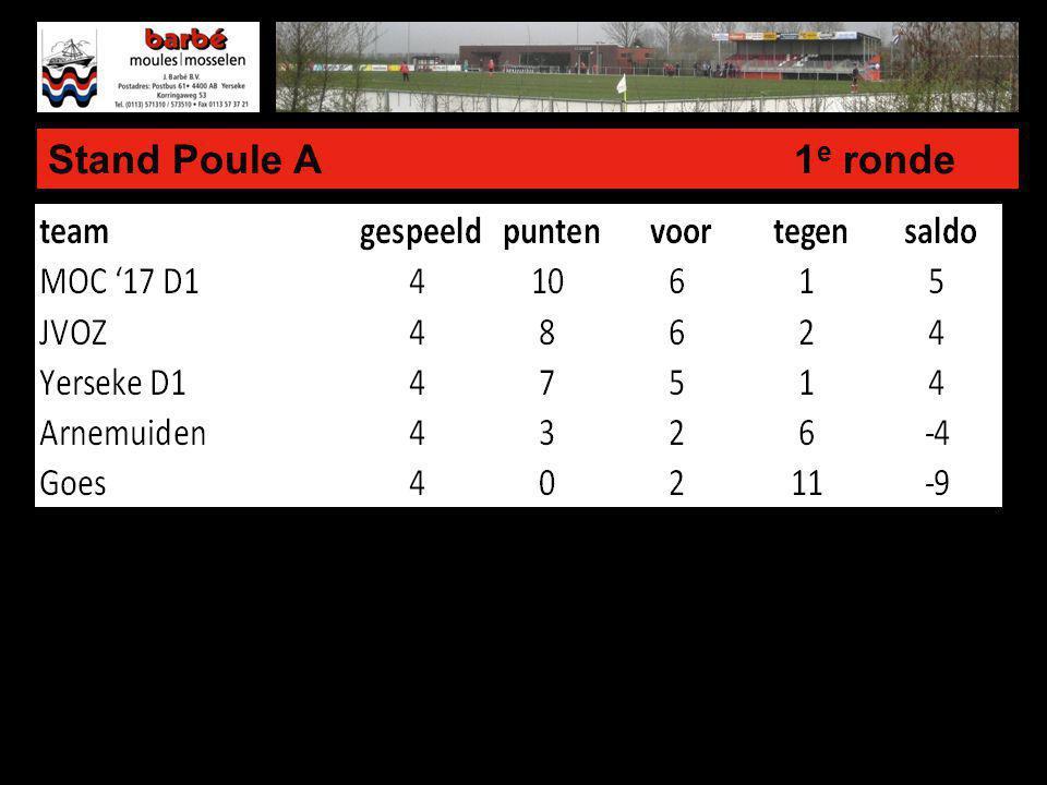 Stand Poule A 1 e ronde
