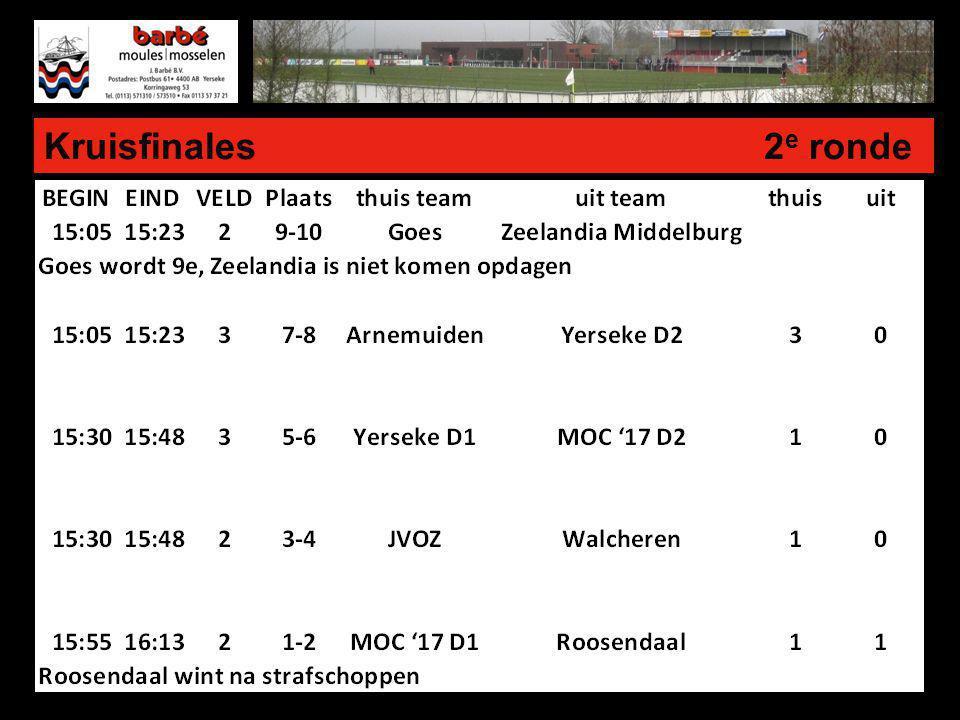 Kruisfinales 2 e ronde