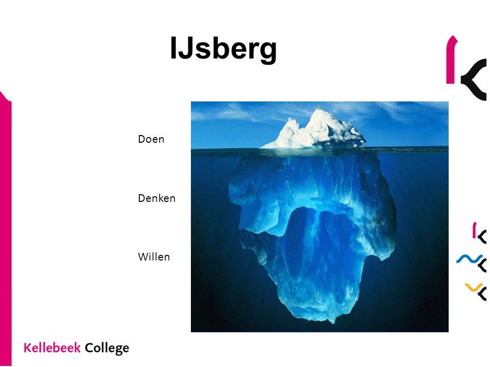 IJsberg Doen Denken Willen
