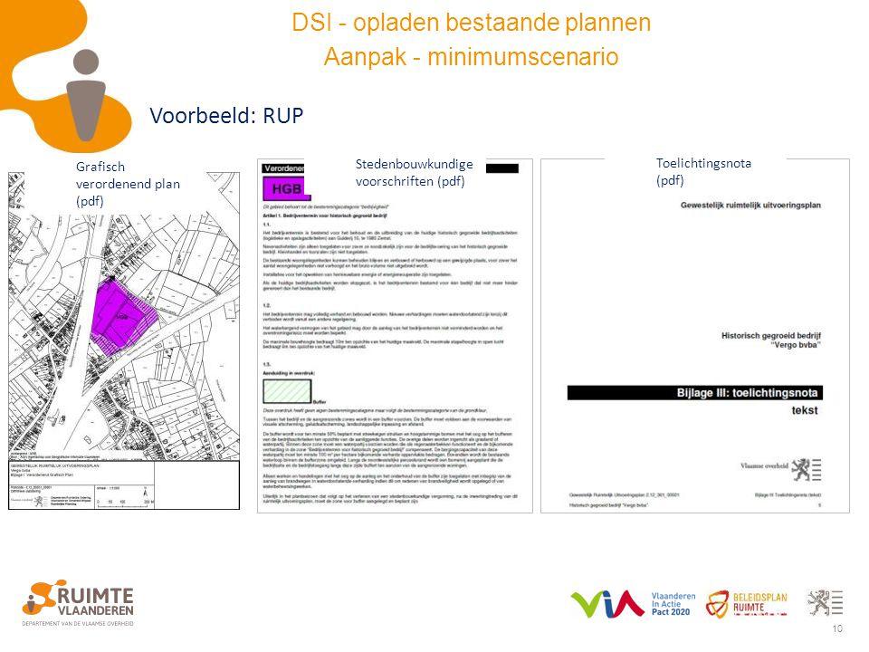 10 Grafisch verordenend plan (pdf) Stedenbouwkundige voorschriften (pdf) Toelichtingsnota (pdf) Voorbeeld: RUP DSI - opladen bestaande plannen Aanpak