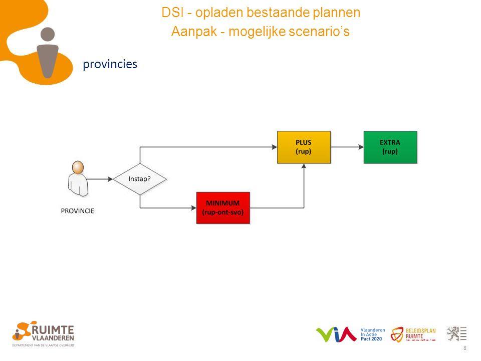 8 provincies DSI - opladen bestaande plannen Aanpak - mogelijke scenario's