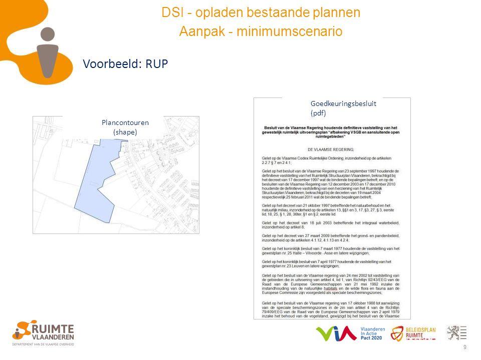 9 Plancontouren (shape) Goedkeuringsbesluit (pdf) Voorbeeld: RUP DSI - opladen bestaande plannen Aanpak - minimumscenario