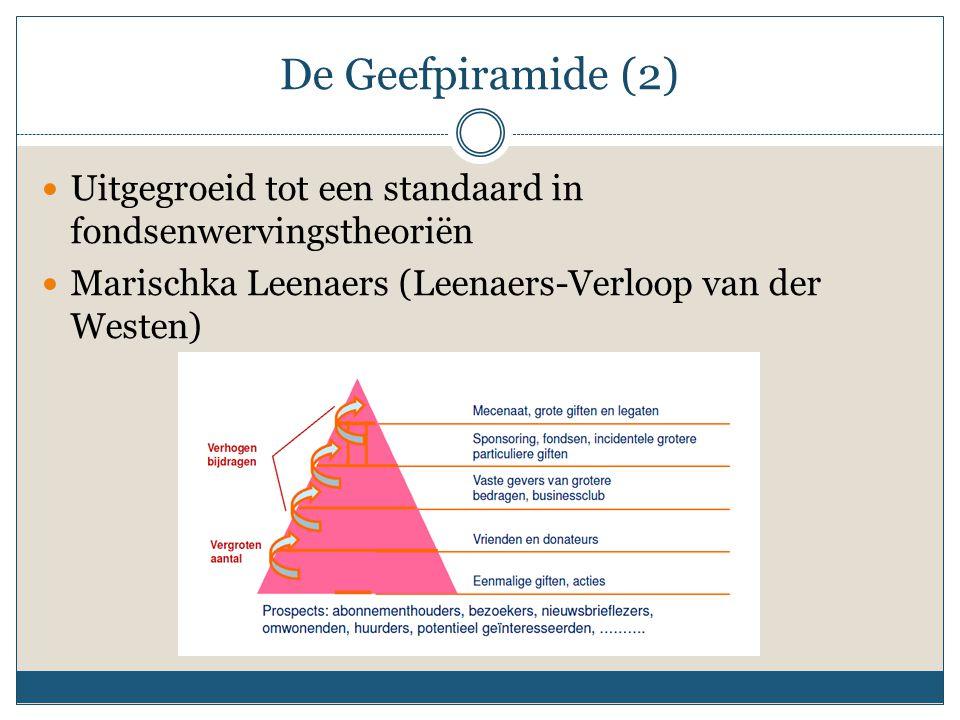 De Geefpiramide (2) Uitgegroeid tot een standaard in fondsenwervingstheoriën Marischka Leenaers (Leenaers-Verloop van der Westen)