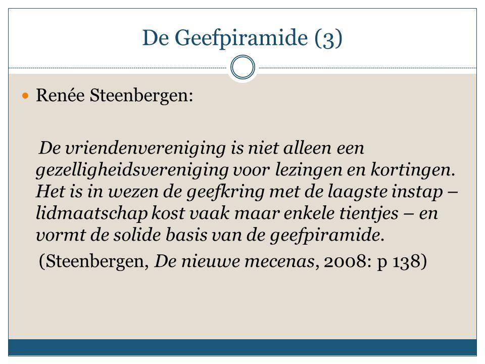 De Geefpiramide (3) Renée Steenbergen: De vriendenvereniging is niet alleen een gezelligheidsvereniging voor lezingen en kortingen. Het is in wezen de